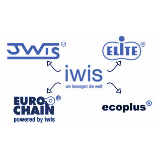 Logos IWIS Group